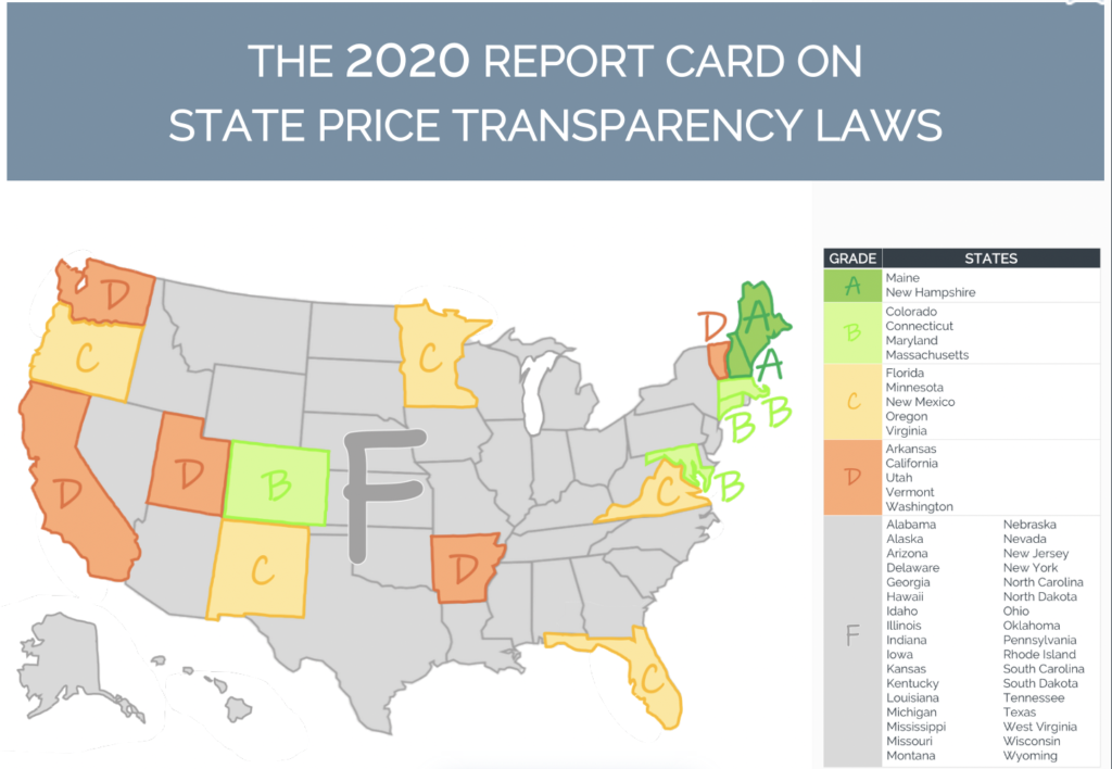 A map showing state grades for price transparency