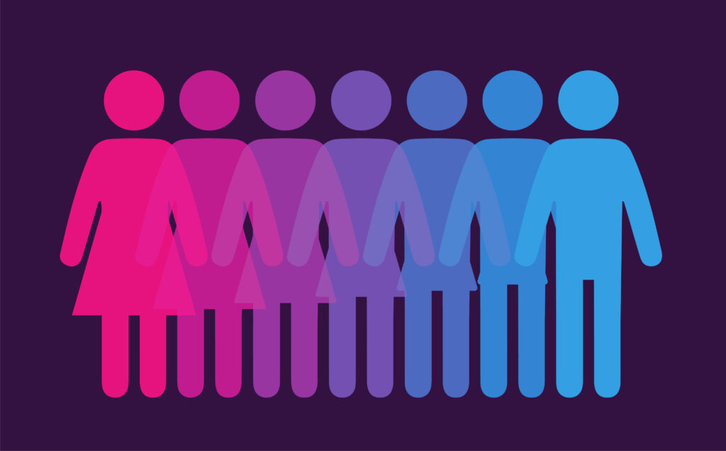A graphic showing blending genders